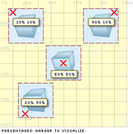 A diagram explaining the use of percentages in background-image positioning