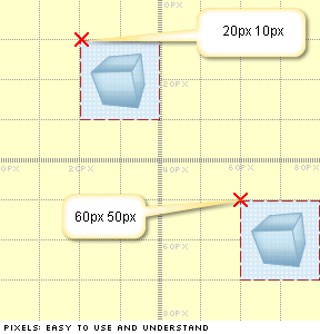 A diagram explaining the use of pixels in background-image positioning
