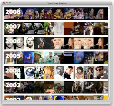 Figure 4. The completed video timeline