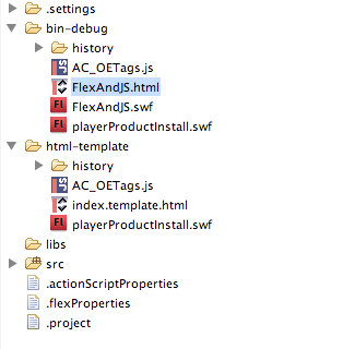 A Flex Builder project folder structure