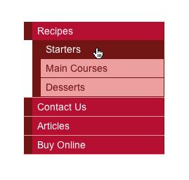 The CSS list navigation containing subnavigation