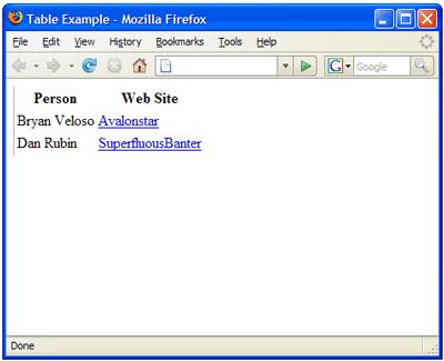 In Firefox