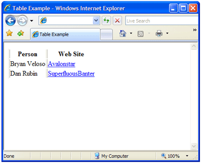 In Internet Explorer