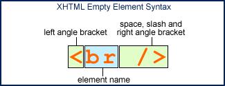 1010_emptyelement