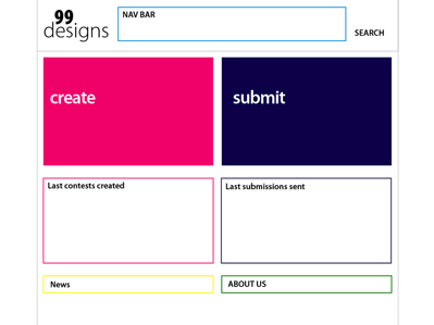 Figure 4. The 99designs front page gives two clear options to users.