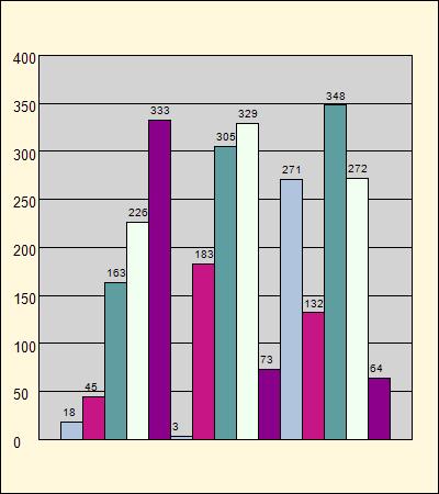 1558_graph1