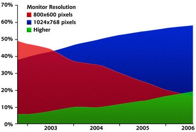 1563_resolutionstats
