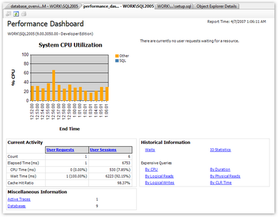 Figure 15.15. Viewing a handy third-party custom report in the Performance Dashboard