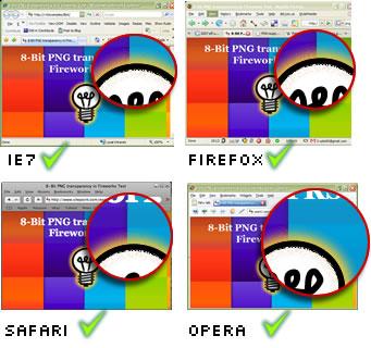 Modern browsers rendering 8-bit PNG