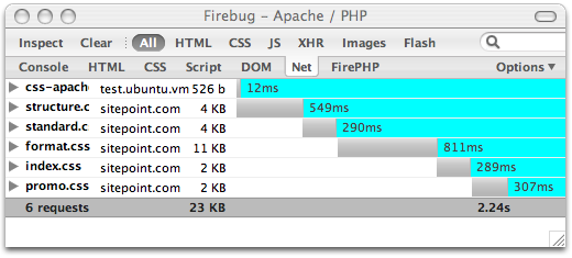 Firebug HTTP timing visualisation for CSS from apache